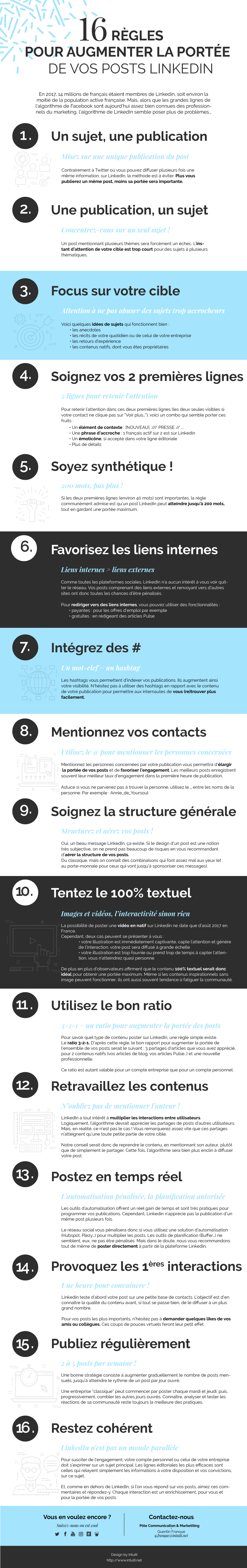 règles-posts-linkedin